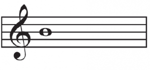 image regarding Music Note Flashcards Printable titled Employ the service of No cost Guitar New music Observe Flashcards - Find out toward Examine Tunes